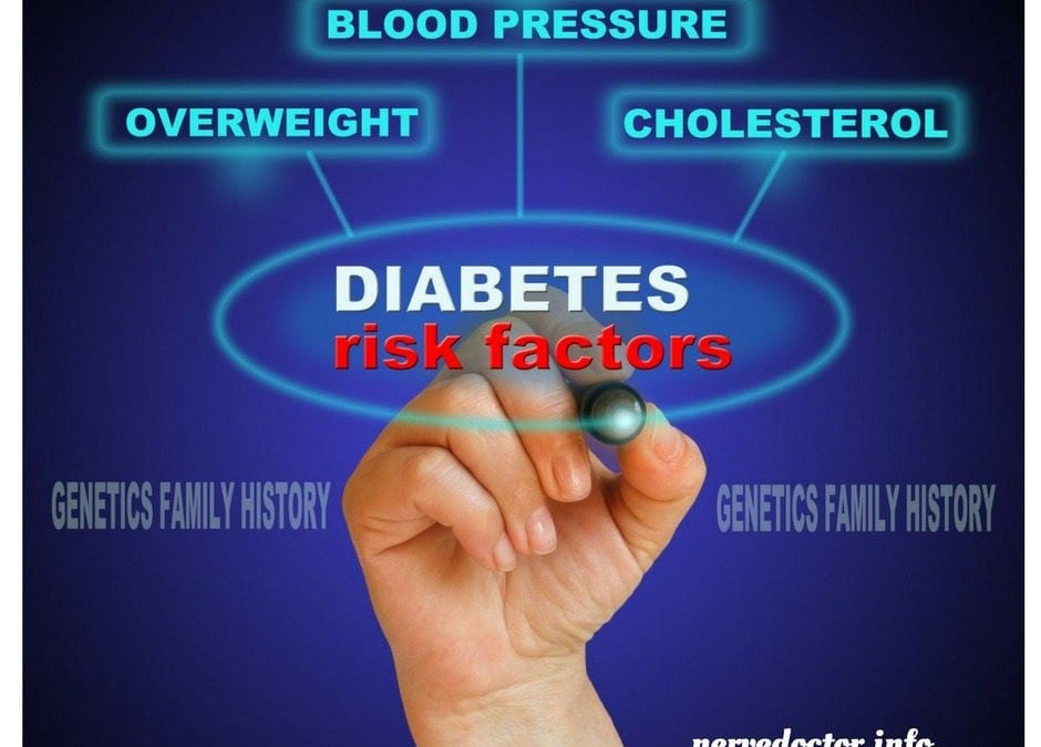 Can Type 2 Diabetes Be Hereditary?