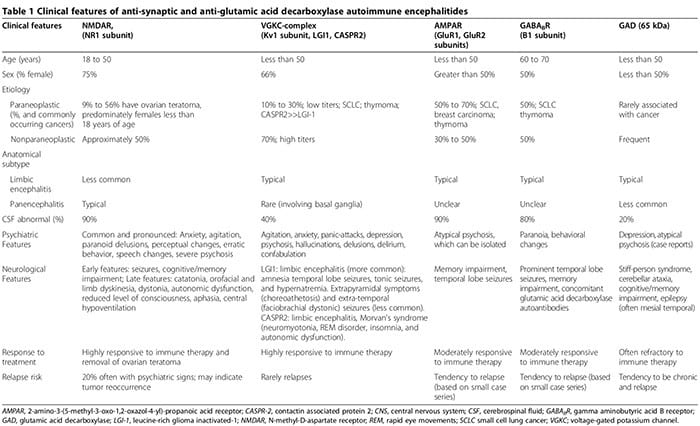 neuroinflammation table-1-3.jpg