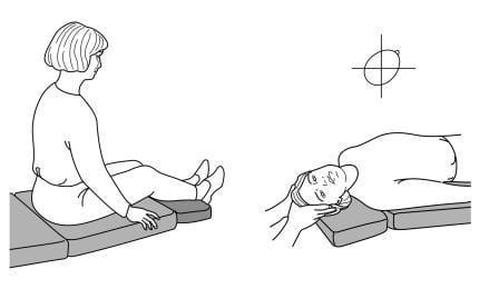 Dix-Hallpike Test Diagram | El Paso, TX Chiropractor