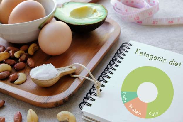Keto Diet Health Benefits