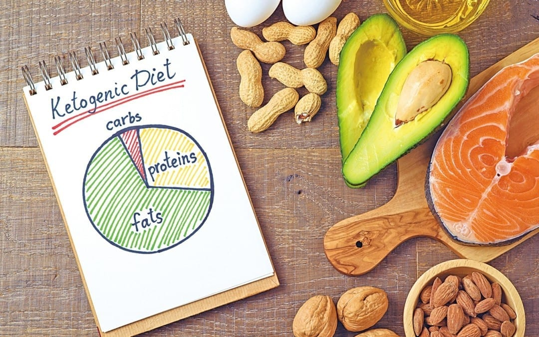 Ketogenic Diet in Cancer Treatment